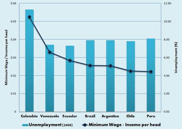 salario minimo 3 home gaceta aumento salario minimo 2014 quarta feira